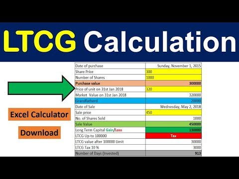 Long term Capital Gain Tax on Share and Mutual fund | Excel Calculation to Find LTCG of Mutual fund
