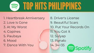 Top Hits Philippines | Spotify as of March 03, 2021