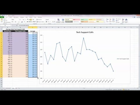 How To... Add an Average Line to a Line Chart in Excel 2010