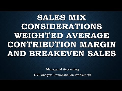 Sales Mix Considerations Weighted Average CM and Breakeven Demo Problem 2