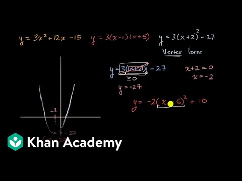 Introduction to vertex form of a quadratic