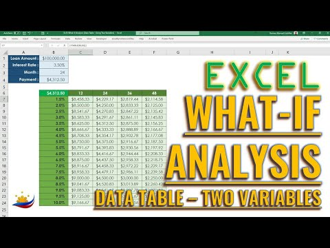 Excel What If Analysis Data Table   Two Variables