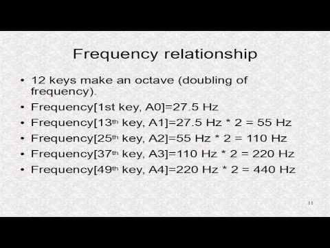 Tutorial 8. Python List Comprehensions