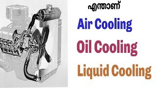 Air cooling, Oil cooling and Liquid cooling Explained  | malayalam video |Informative Engineer |