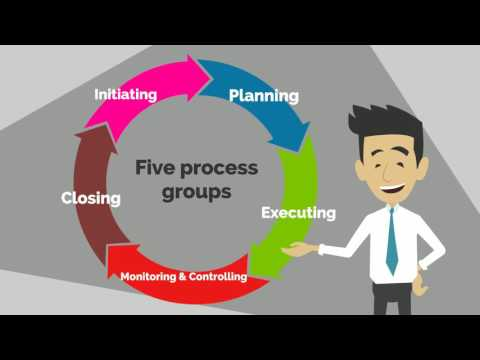 PMP Certification Eligibility Information - Project Management Training Institute