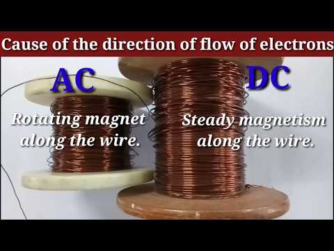 Difference between the Ac current and Dc current in tamil