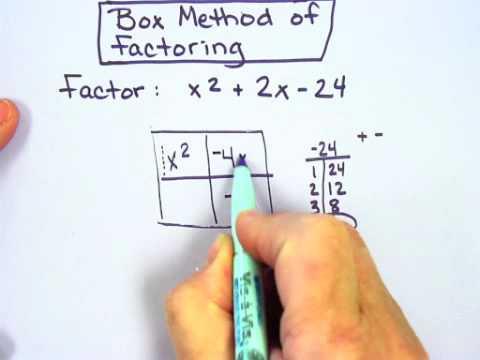 BOX METHOD of Factoring Polynomials.m4v