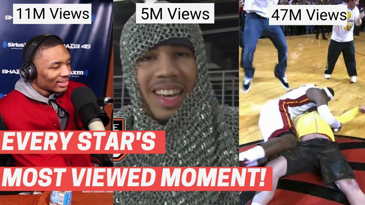 Every NBA Star's Most Viewed Moment!