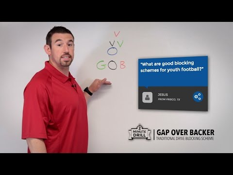 2-Minute Drill: Gap Over Backer