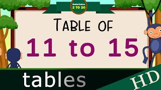 Maths Times Tables Hd Times Tables For Kids Times Tables