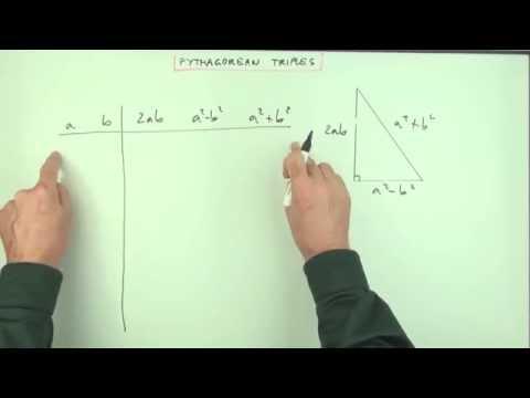 Equable Pythagorean Triples