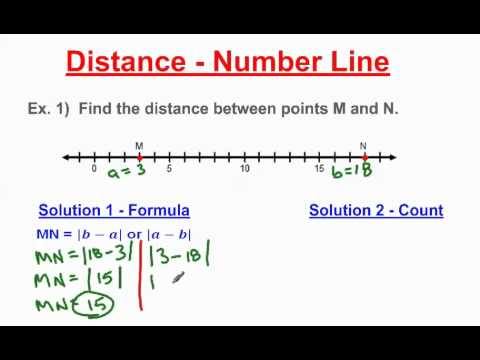 Distance on a Number Line