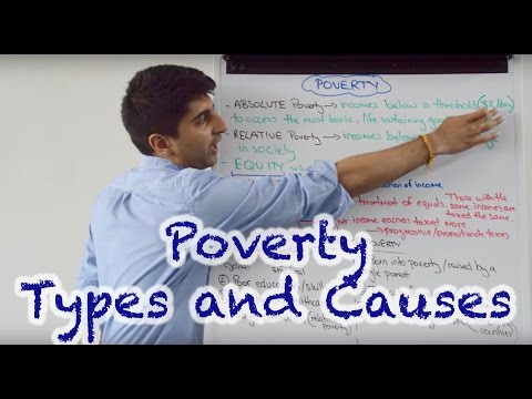 Poverty - Types and Causes