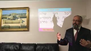 "#x202b;הרב ינון קלזאן - ""חזון ישעיהו על יהודה וירושלים"" - בימים ההם ובזמן הזה#x202c;lrm;"