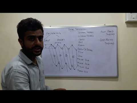 Thread terminology, Fastening    BBN Study