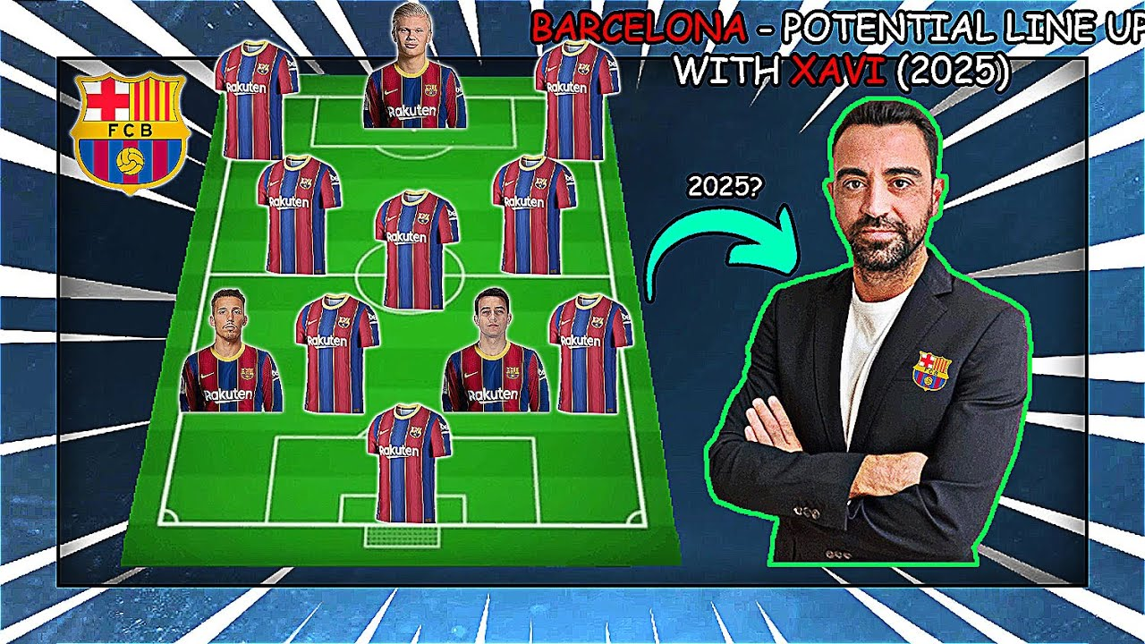 BARCELONA - Potential Line Up Without Messi and with Xavi, Haaland, Grimaldo, Garcia (2025)