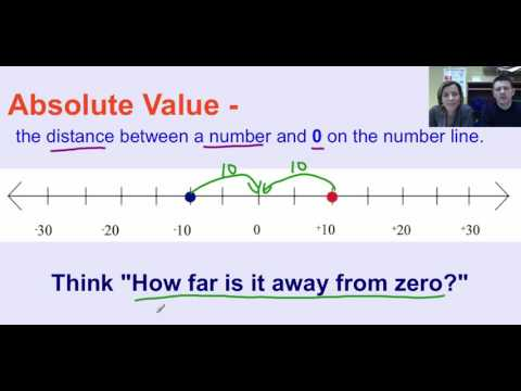 Absolute Value Lesson