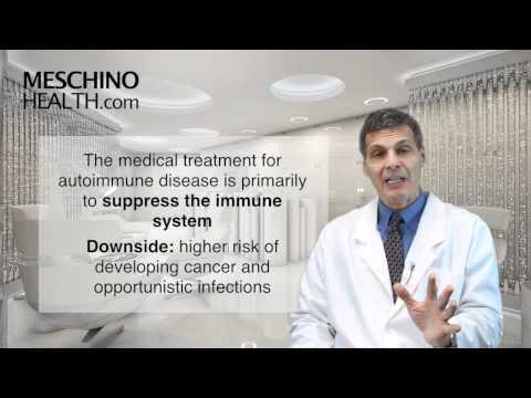 Autoimmune Disease & Natural Treatment