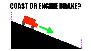 What Uses Less Gas - Coasting Or Engine Braking?