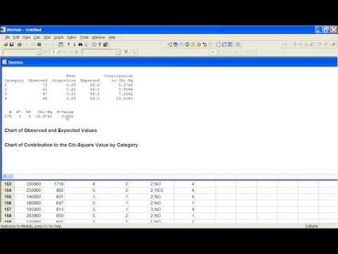Minitab - Chi-Square Goodness of fit (one variable)
