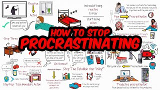 How to Avoid Procrastination: A Complete Guide