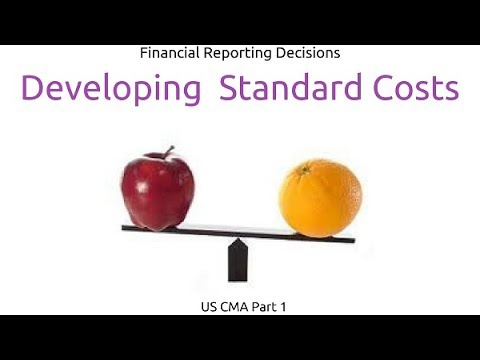 Developing  Standard Costs | Financial Reporting Decisions| US CMA Part 1| US CMA course