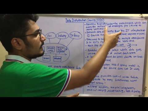 Internet of Things | Tutorial #8 | IoT Protocols - DDS
