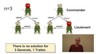 L6: Byzantine Fault Tolerance