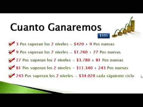 Presentacion De Smart Cash Club