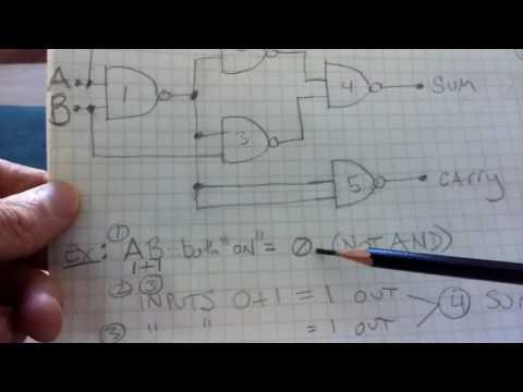 NAND Logic Gate Half-Adder Circuit Tutorial