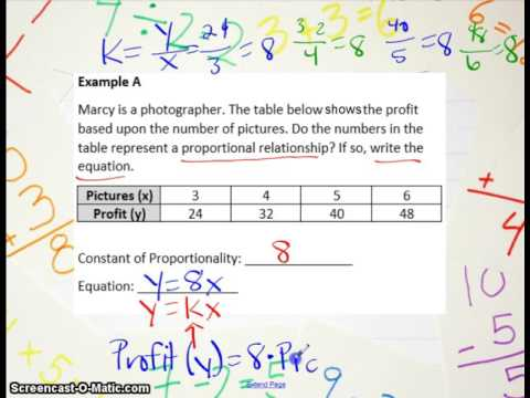 Constant of Proportionality Tables