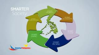 SMARTER PHILIPPINES DOST DEPARTMENT OF SCIENCE AND TECHNOLOGY