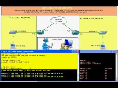 A LIVE Site To Site VPN Lab on Cisco Routers