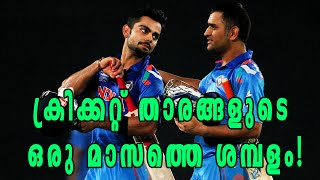 Indian Cricket Player's Salary | Oneindia Malayalam