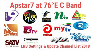 APSTAR 7 C BAND DISH SETTING AND COMPLETE COVERAGE DETAIL ON
