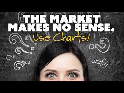 The Market Makes No Sense. Use Charts!