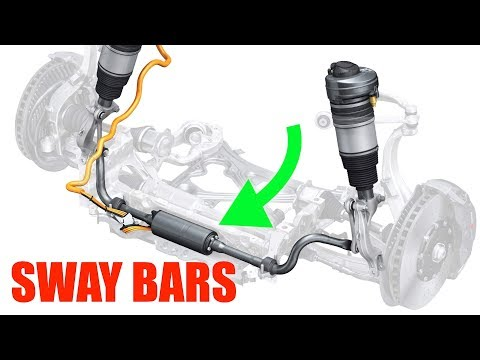How Anti-Roll Bars Work - How To Improve Car Handling