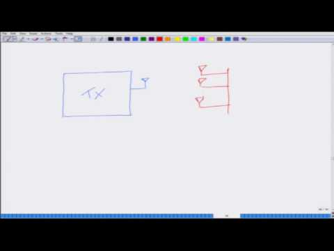Lecture 18: Intuition for Deep Fade in Multi-Antenna System