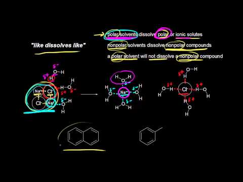 Solubility of organic compounds | Structure and bonding | Organic chemistry | Khan Academy