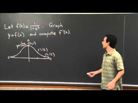 Definition of the Derivative | MIT 18.01SC Single Variable Calculus, Fall 2010