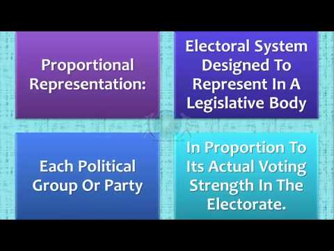 Election Process of the President   Guidelines