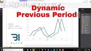 R Visuals in Power BI - Dual Y-Axis Line Chart - PakVim net HD
