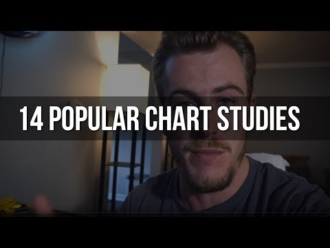 14 Chart Studies for Day Trading (RSI, VWAP, EMA, MACD...)