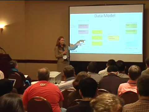 Three Uses of JIRA Beyond Bug Tracking - Atlassian Summit: Collaboration