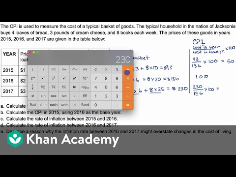 Example question calculating CPI and inflation   APⓇ Macroeconomics   Khan Academy
