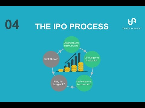 04 Intro To Stocks - The IPO Process