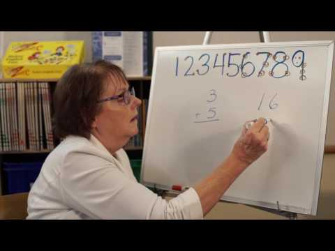 How to Use Touch Math - Dyscalculia - Math Help - Dyslexia Math - Touch Points