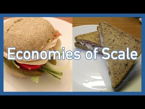 Why Chicken Sandwiches Don't Cost $1500