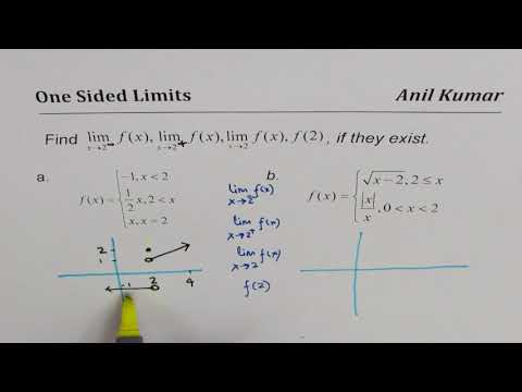 How to find One Sided Limit for Piecewise Function