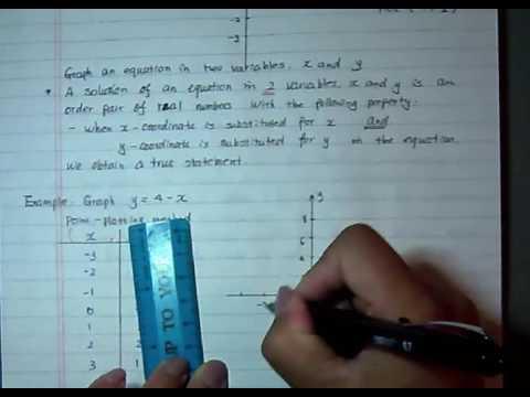 MATH1314 Section1 1